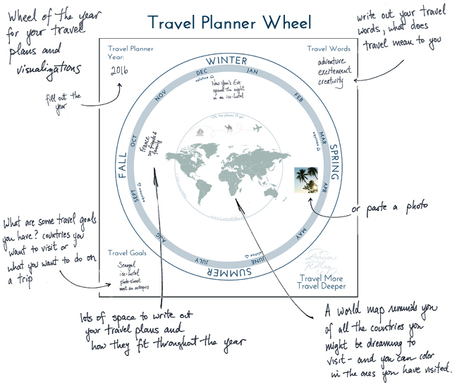 Travel Planner Wheel